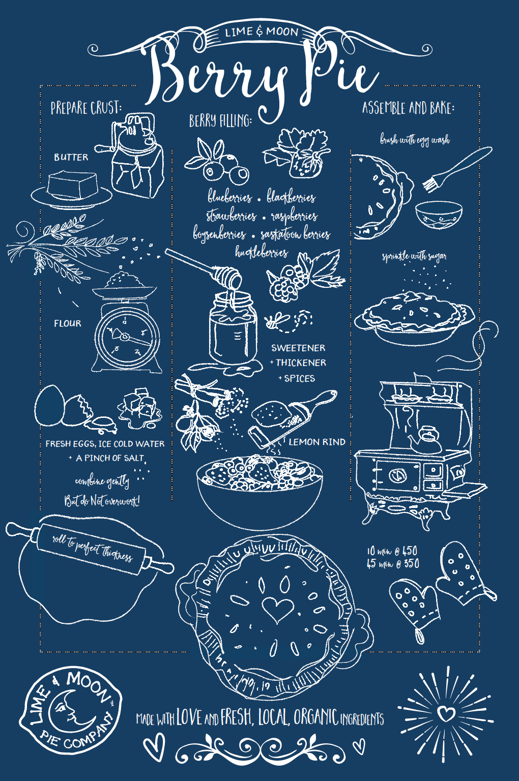 illustrated recipe showing how to bake a berry pie
